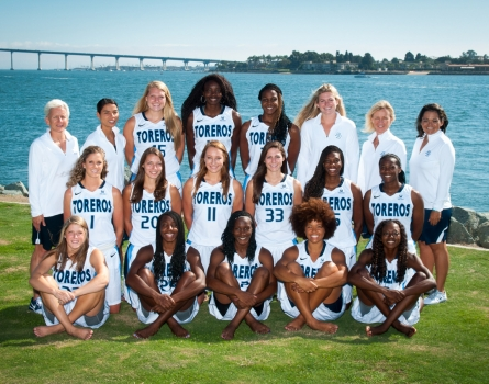 University-of-San-Diego-Women's-Basketball-Team-San-Diego,-CA